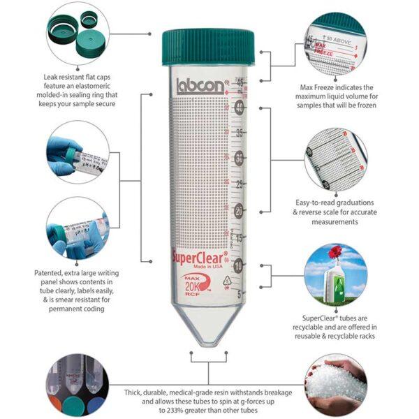 Labcon SuperClear centrifugeroer fordele