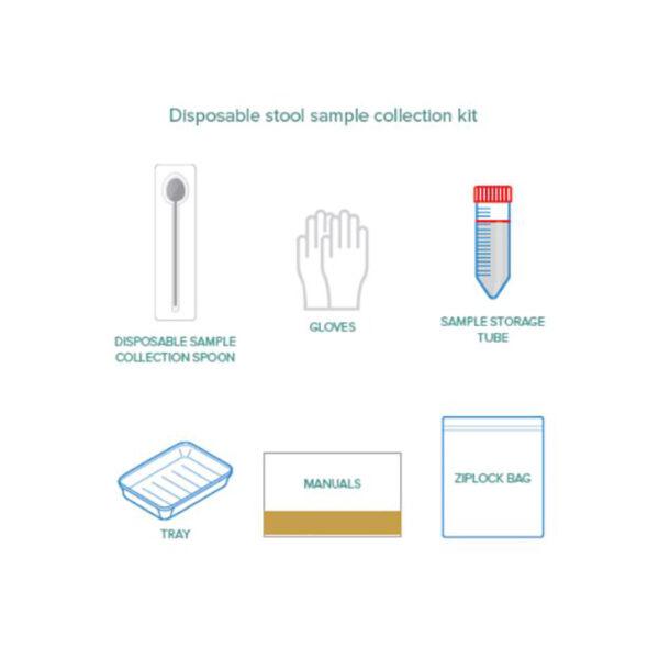 ColoTect screening af colorektal cancer indhold